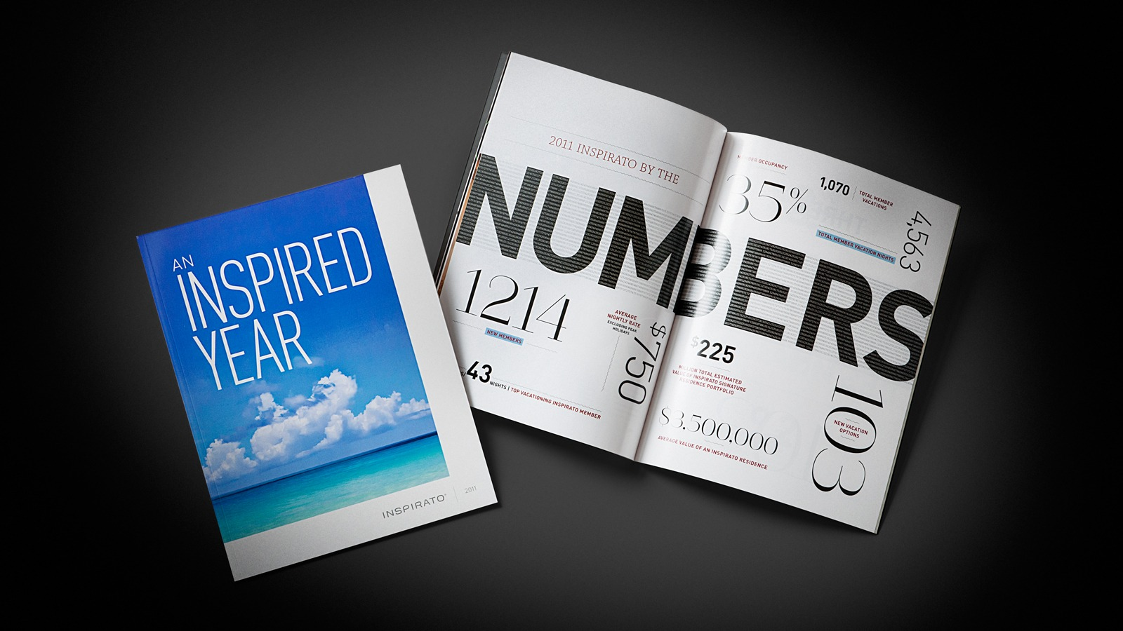 Inspirato year in numbers